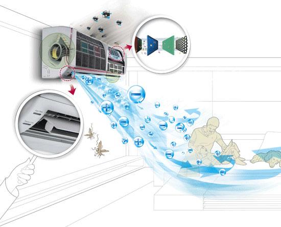 Điều hòa inverter giúp tiết kiệm điện năng nhưng giá thành lại cao